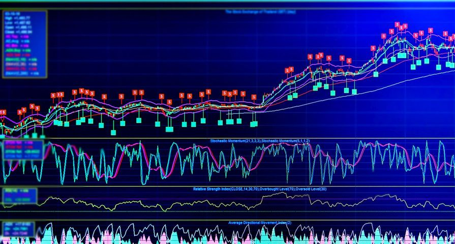 Stock Market Electronic Chart