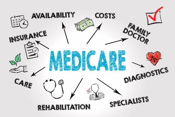 Medicare Plan G: Everything You Need to Know